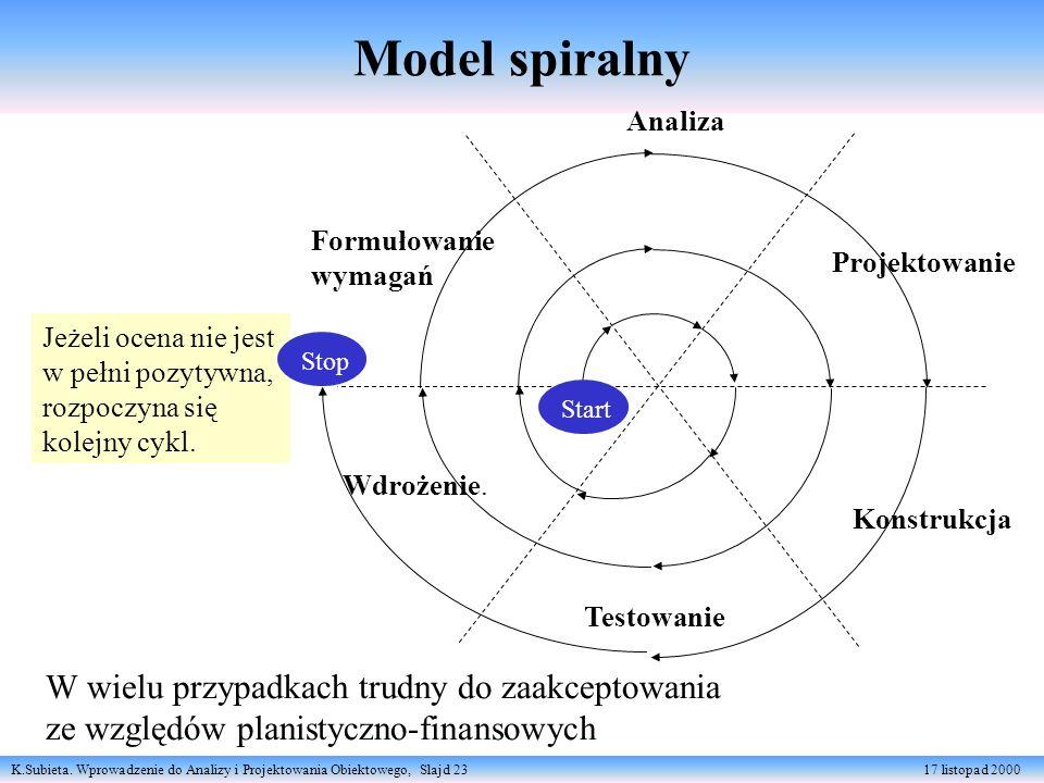 K.Subieta. Wprowadzenie do Analizy i Projektowania Obiektowego, Slajd 23 17 listopad 2000 Jeżeli ocena nie jest w pełni pozytywna, rozpoczyna się kole