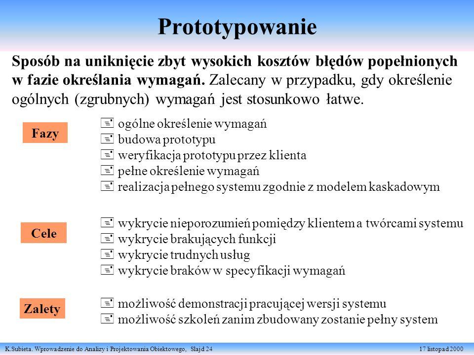 K.Subieta. Wprowadzenie do Analizy i Projektowania Obiektowego, Slajd 24 17 listopad 2000 Prototypowanie Sposób na uniknięcie zbyt wysokich kosztów bł