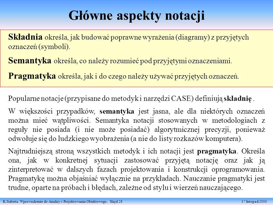 K.Subieta. Wprowadzenie do Analizy i Projektowania Obiektowego, Slajd 28 17 listopad 2000 Główne aspekty notacji Dowolna notacja (czyli język) posiada