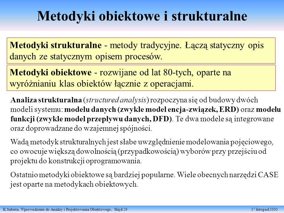 K.Subieta. Wprowadzenie do Analizy i Projektowania Obiektowego, Slajd 29 17 listopad 2000 Metodyki obiektowe i strukturalne Metodyki strukturalne - me
