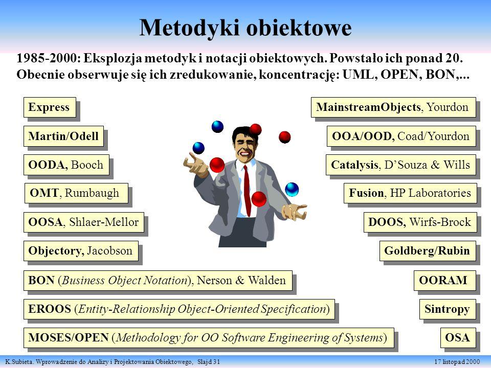 K.Subieta. Wprowadzenie do Analizy i Projektowania Obiektowego, Slajd 31 17 listopad 2000 Metodyki obiektowe Martin/Odell BON (Business Object Notatio