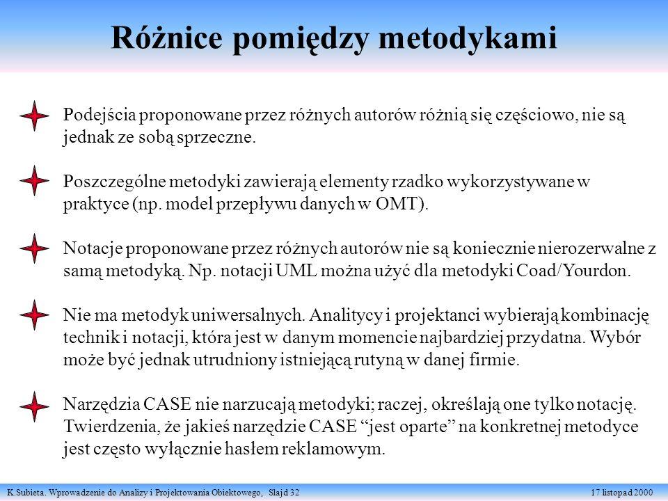 K.Subieta. Wprowadzenie do Analizy i Projektowania Obiektowego, Slajd 32 17 listopad 2000 Różnice pomiędzy metodykami Podejścia proponowane przez różn
