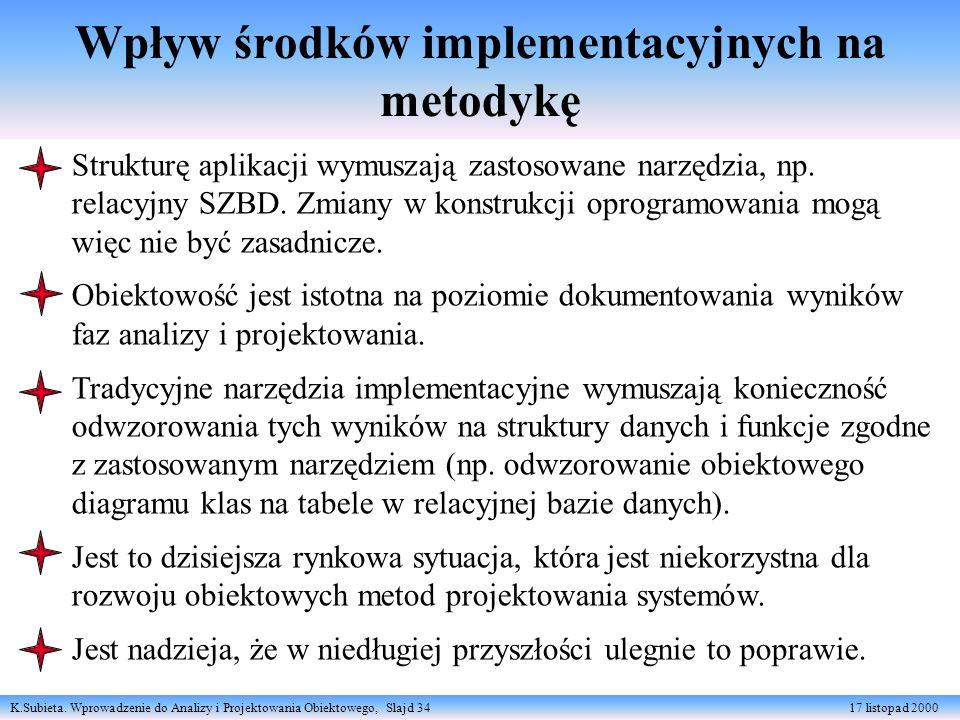 K.Subieta. Wprowadzenie do Analizy i Projektowania Obiektowego, Slajd 34 17 listopad 2000 Wpływ środków implementacyjnych na metodykę Strukturę aplika