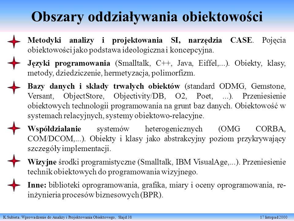K.Subieta. Wprowadzenie do Analizy i Projektowania Obiektowego, Slajd 38 17 listopad 2000 Obszary oddziaływania obiektowości Metodyki analizy i projek