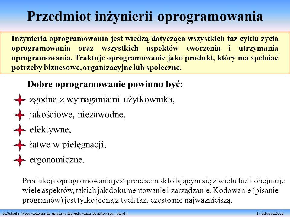 K.Subieta. Wprowadzenie do Analizy i Projektowania Obiektowego, Slajd 4 17 listopad 2000 Przedmiot inżynierii oprogramowania Inżynieria oprogramowania
