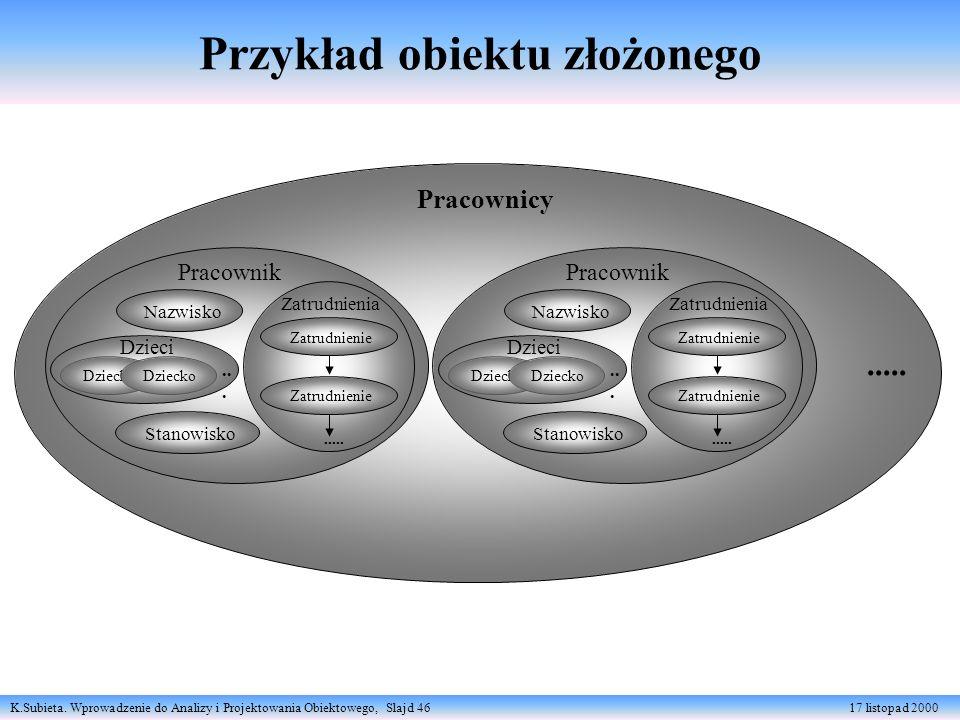 K.Subieta. Wprowadzenie do Analizy i Projektowania Obiektowego, Slajd 46 17 listopad 2000 Przykład obiektu złożonego Pracownicy..... Pracownik Zatrudn