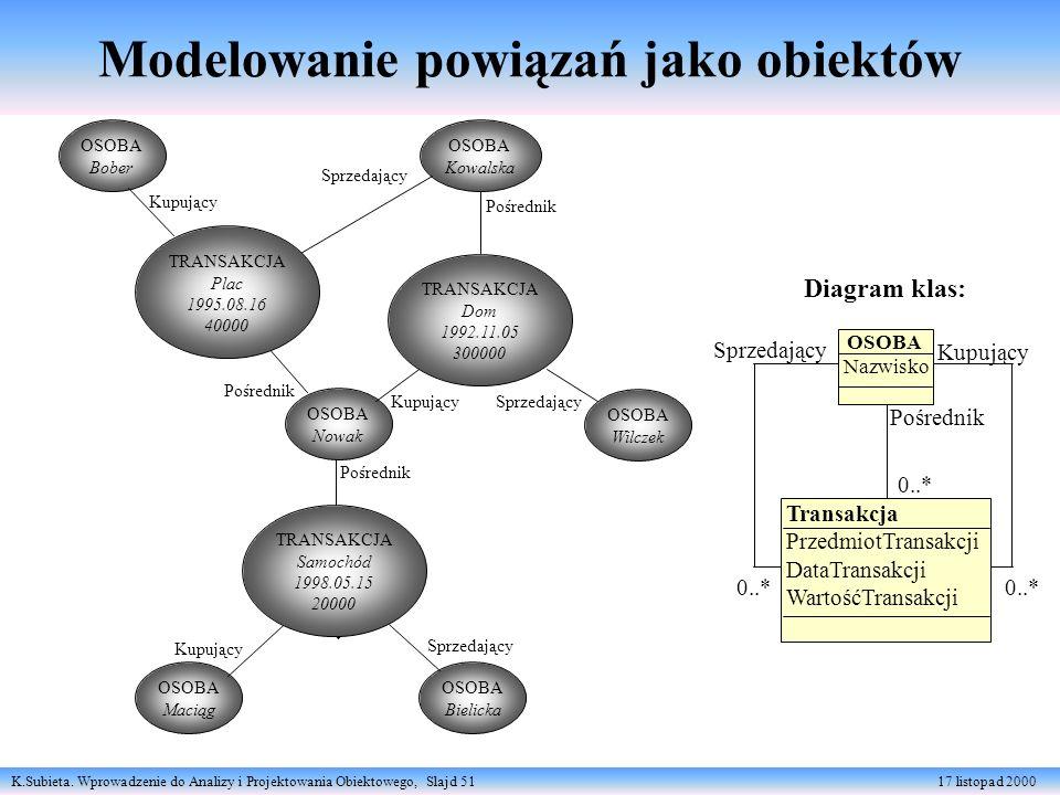 K.Subieta. Wprowadzenie do Analizy i Projektowania Obiektowego, Slajd 51 17 listopad 2000 Modelowanie powiązań jako obiektów OSOBA Nowak OSOBA Bober O