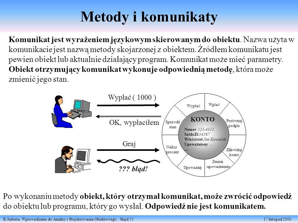 K.Subieta. Wprowadzenie do Analizy i Projektowania Obiektowego, Slajd 55 17 listopad 2000 Metody i komunikaty Numer 123-4321 SaldoZł 34567 Właściciel