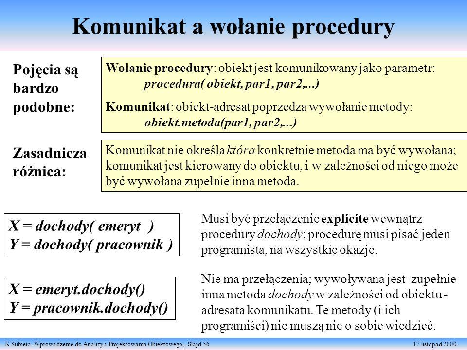 K.Subieta. Wprowadzenie do Analizy i Projektowania Obiektowego, Slajd 56 17 listopad 2000 Komunikat a wołanie procedury Wołanie procedury: obiekt jest