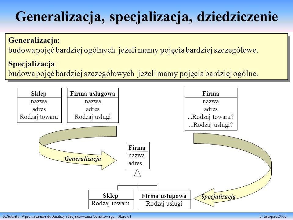 K.Subieta. Wprowadzenie do Analizy i Projektowania Obiektowego, Slajd 61 17 listopad 2000 Generalizacja, specjalizacja, dziedziczenie Generalizacja: b