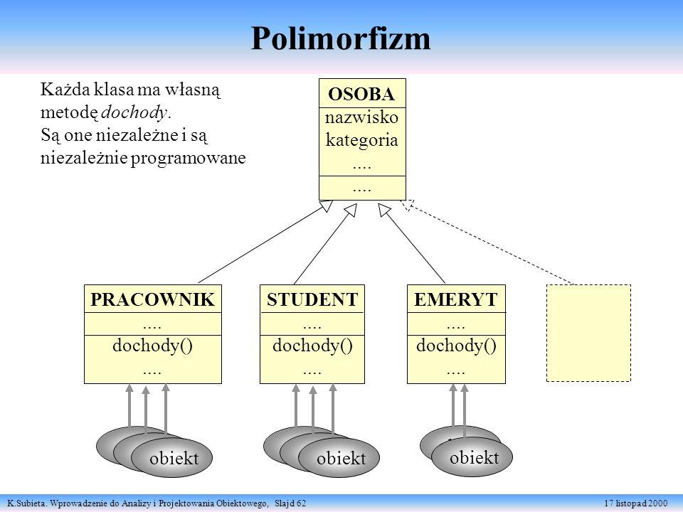 K.Subieta. Wprowadzenie do Analizy i Projektowania Obiektowego, Slajd 62 17 listopad 2000 Polimorfizm OSOBA nazwisko kategoria.... STUDENT.... dochody