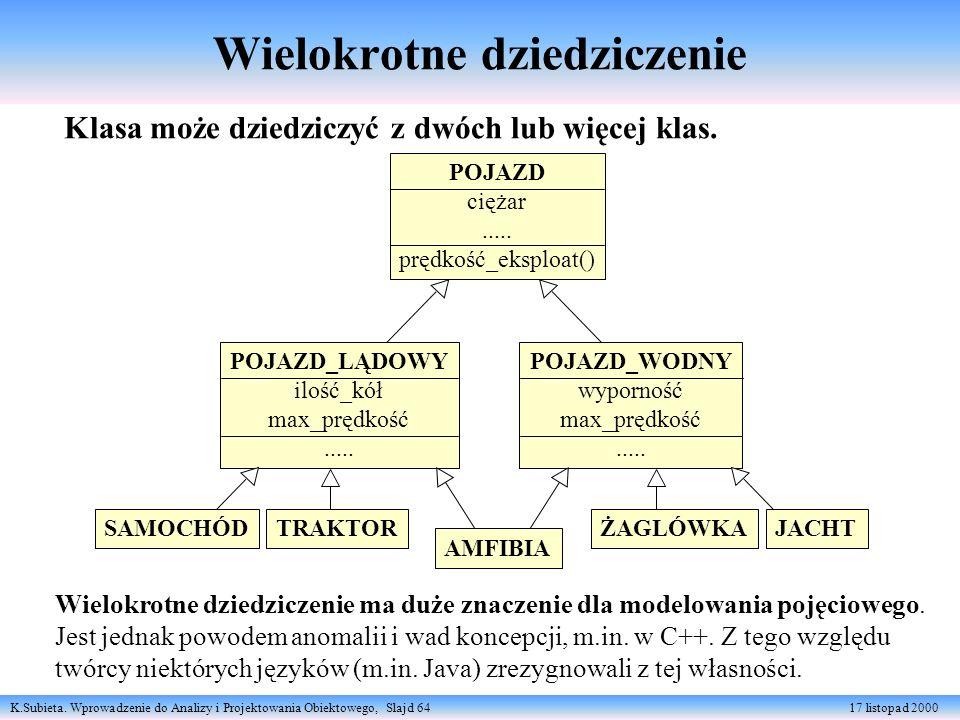 K.Subieta. Wprowadzenie do Analizy i Projektowania Obiektowego, Slajd 64 17 listopad 2000 Wielokrotne dziedziczenie POJAZD ciężar..... prędkość_eksplo