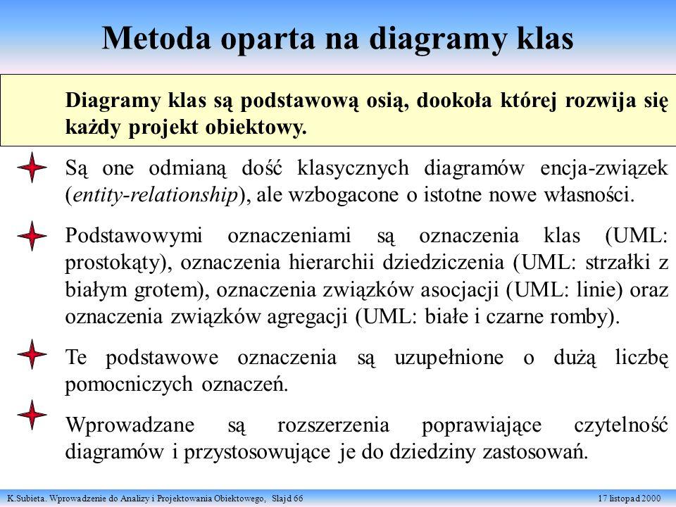 K.Subieta. Wprowadzenie do Analizy i Projektowania Obiektowego, Slajd 66 17 listopad 2000 Metoda oparta na diagramy klas Diagramy klas są podstawową o