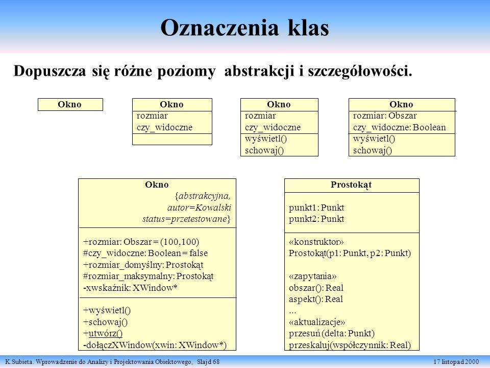 K.Subieta. Wprowadzenie do Analizy i Projektowania Obiektowego, Slajd 68 17 listopad 2000 Dopuszcza się różne poziomy abstrakcji i szczegółowości. Okn