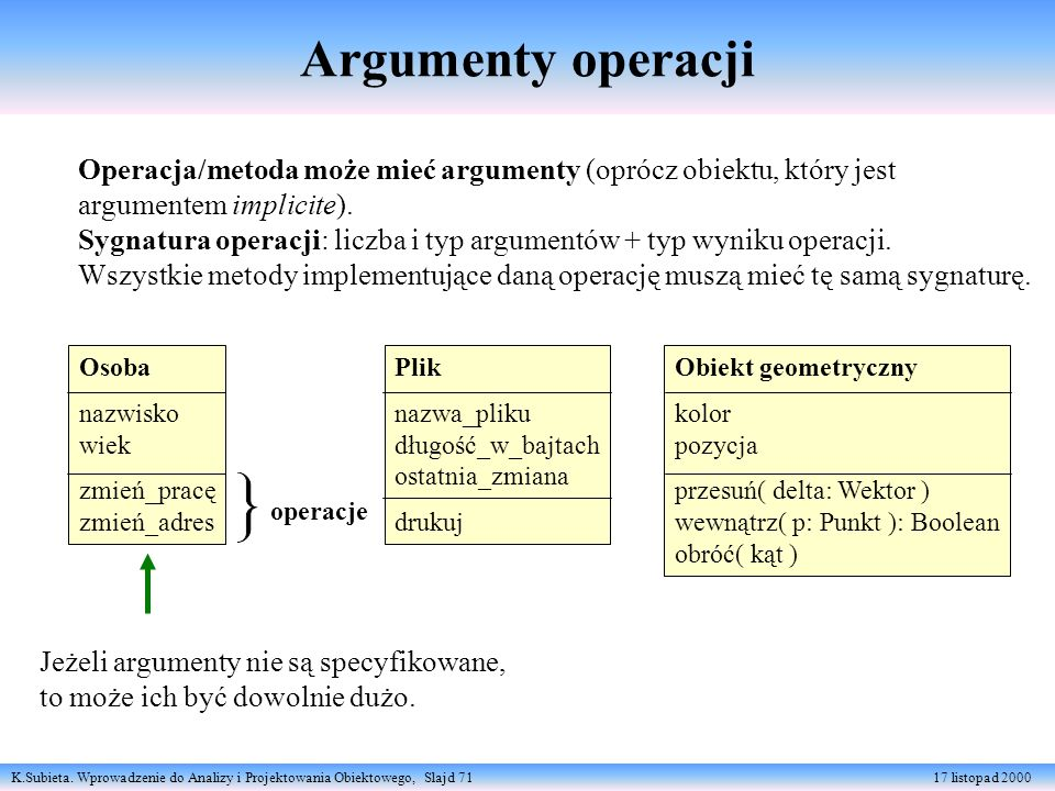 K.Subieta. Wprowadzenie do Analizy i Projektowania Obiektowego, Slajd 71 17 listopad 2000 Operacja/metoda może mieć argumenty (oprócz obiektu, który j