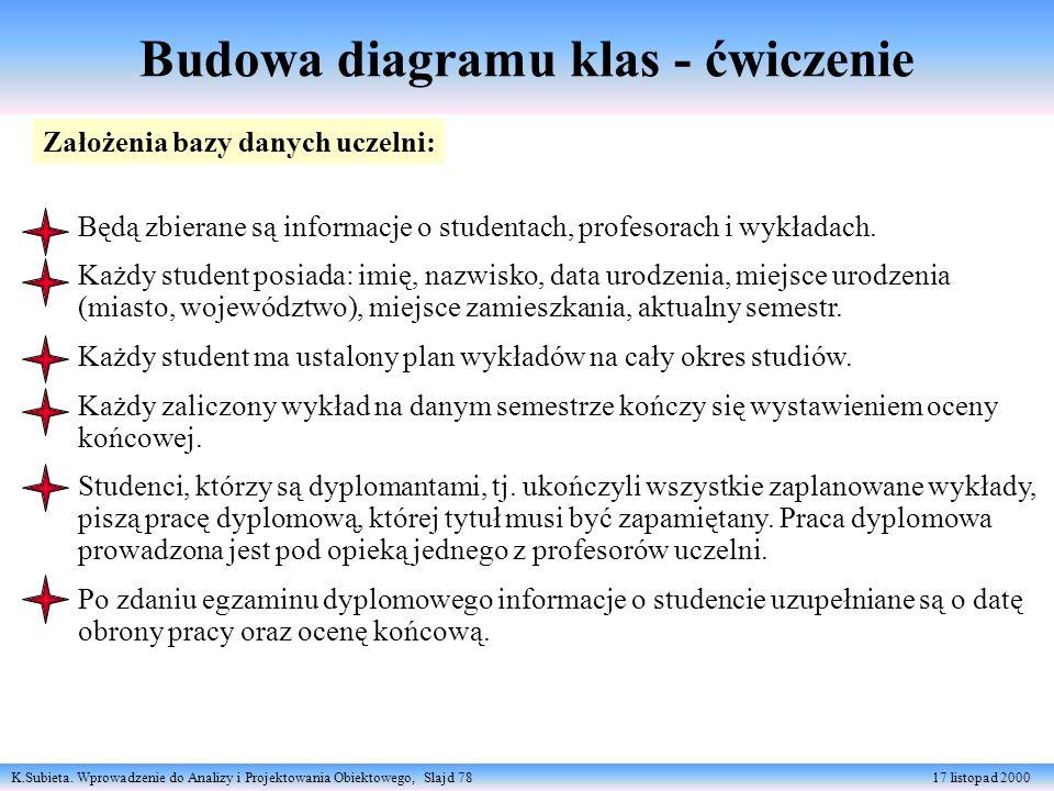 K.Subieta. Wprowadzenie do Analizy i Projektowania Obiektowego, Slajd 78 17 listopad 2000 Budowa diagramu klas - ćwiczenie Założenia bazy danych uczel