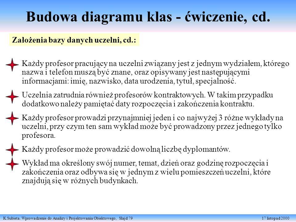K.Subieta. Wprowadzenie do Analizy i Projektowania Obiektowego, Slajd 79 17 listopad 2000 Budowa diagramu klas - ćwiczenie, cd. Każdy profesor pracują