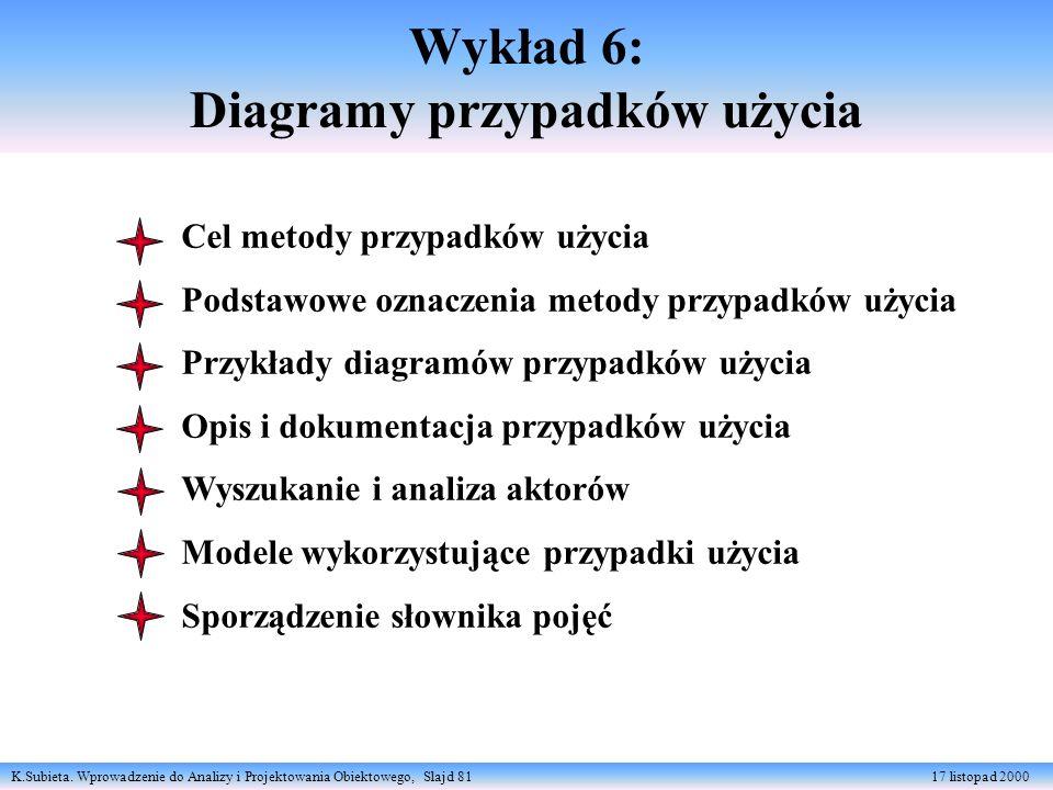 K.Subieta. Wprowadzenie do Analizy i Projektowania Obiektowego, Slajd 81 17 listopad 2000 Wykład 6: Diagramy przypadków użycia Cel metody przypadków u