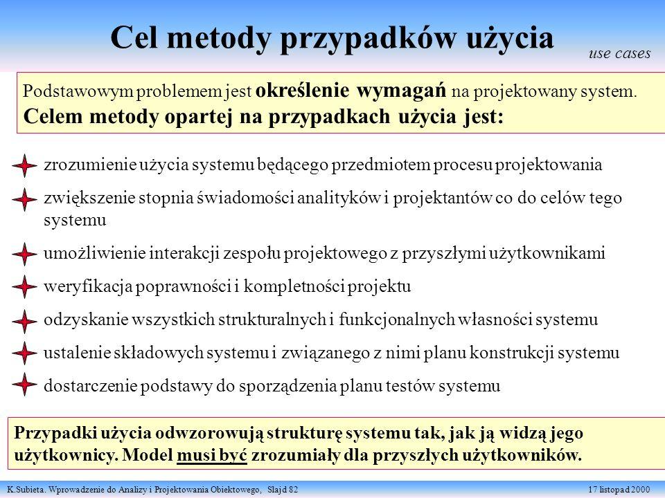 K.Subieta. Wprowadzenie do Analizy i Projektowania Obiektowego, Slajd 82 17 listopad 2000 Cel metody przypadków użycia Podstawowym problemem jest okre