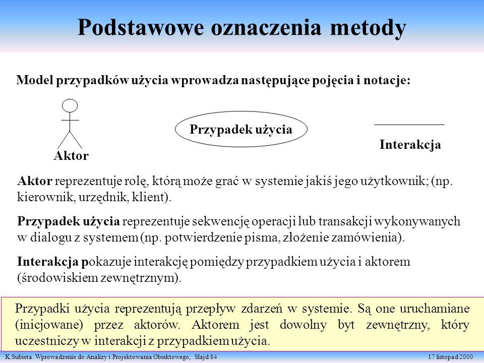 K.Subieta. Wprowadzenie do Analizy i Projektowania Obiektowego, Slajd 84 17 listopad 2000 Model przypadków użycia wprowadza następujące pojęcia i nota