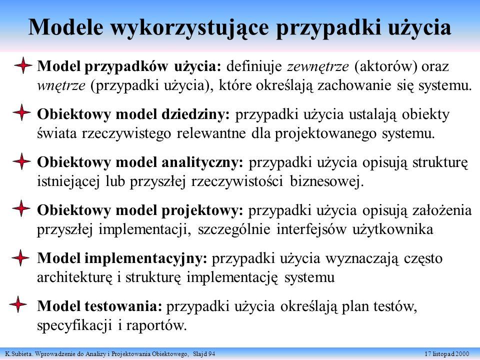K.Subieta. Wprowadzenie do Analizy i Projektowania Obiektowego, Slajd 94 17 listopad 2000 Modele wykorzystujące przypadki użycia Model przypadków użyc