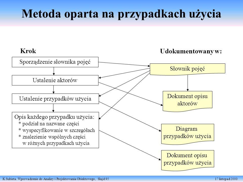 K.Subieta. Wprowadzenie do Analizy i Projektowania Obiektowego, Slajd 95 17 listopad 2000 Metoda oparta na przypadkach użycia Krok Udokumentowany w: S