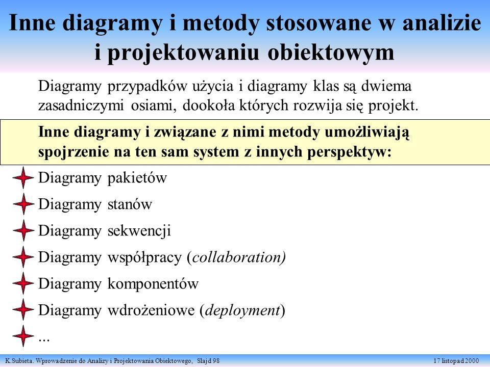 K.Subieta. Wprowadzenie do Analizy i Projektowania Obiektowego, Slajd 98 17 listopad 2000 Inne diagramy i metody stosowane w analizie i projektowaniu