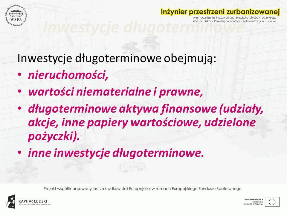 Inwestycje długoterminowe Inwestycje długoterminowe obejmują: nieruchomości, wartości niematerialne i prawne, długoterminowe aktywa finansowe (udziały