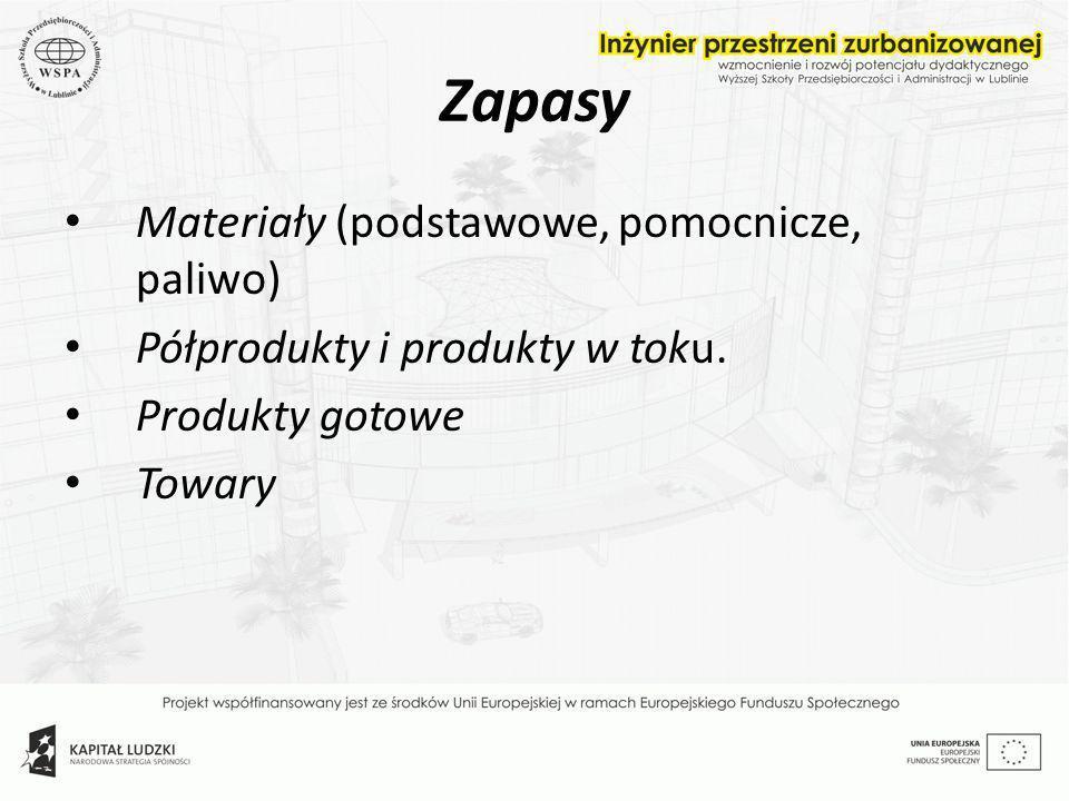 Zapasy Materiały (podstawowe, pomocnicze, paliwo) Półprodukty i produkty w toku. Produkty gotowe Towary