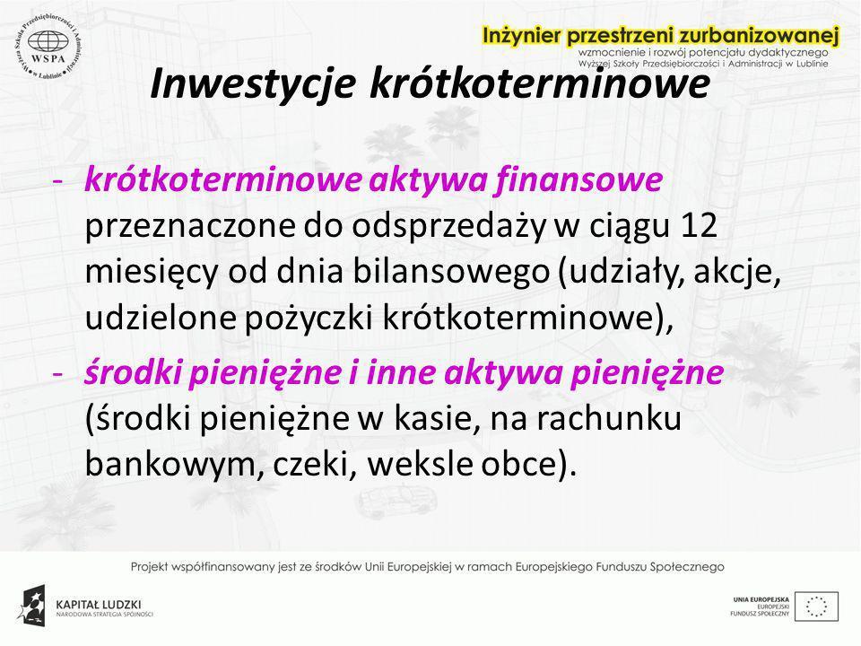 Inwestycje krótkoterminowe -krótkoterminowe aktywa finansowe przeznaczone do odsprzedaży w ciągu 12 miesięcy od dnia bilansowego (udziały, akcje, udzi