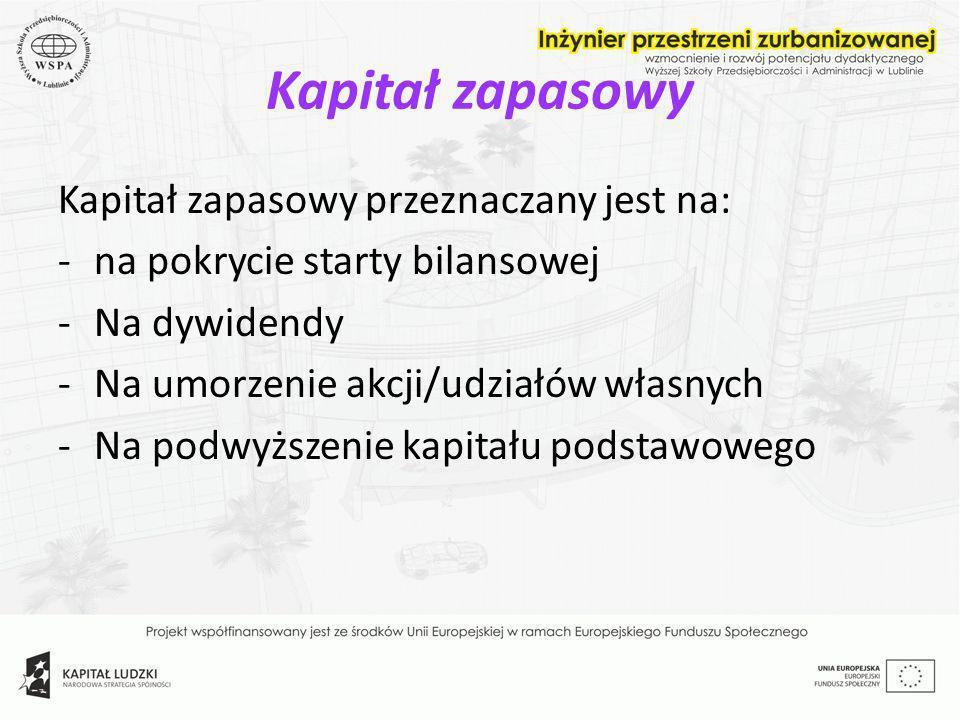 Kapitał zapasowy Kapitał zapasowy przeznaczany jest na: -na pokrycie starty bilansowej -Na dywidendy -Na umorzenie akcji/udziałów własnych -Na podwyżs