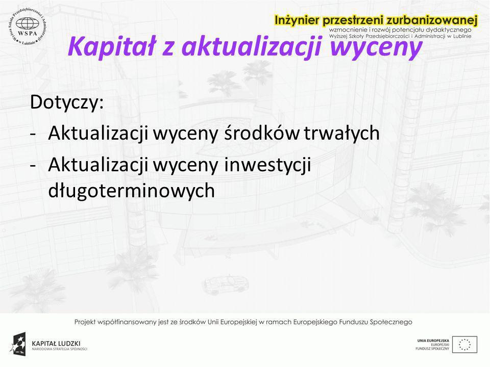 Kapitał z aktualizacji wyceny Dotyczy: -Aktualizacji wyceny środków trwałych -Aktualizacji wyceny inwestycji długoterminowych