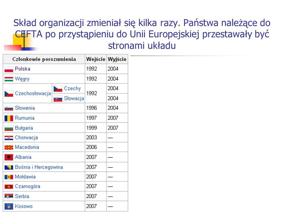 Skład organizacji zmieniał się kilka razy. Państwa należące do CEFTA po przystąpieniu do Unii Europejskiej przestawały być stronami układu