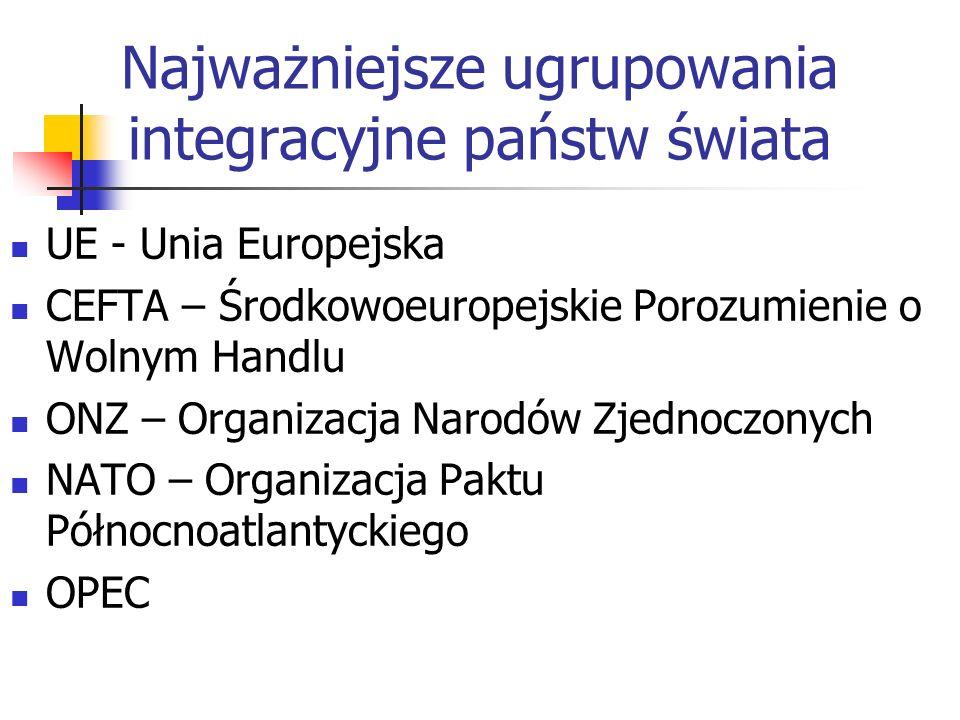 Najważniejsze ugrupowania integracyjne państw świata UE - Unia Europejska CEFTA – Środkowoeuropejskie Porozumienie o Wolnym Handlu ONZ – Organizacja N