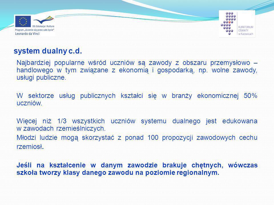 system dualny c.d. Najbardziej popularne wśród uczniów są zawody z obszaru przemysłowo – handlowego w tym związane z ekonomią i gospodarką, np. wolne