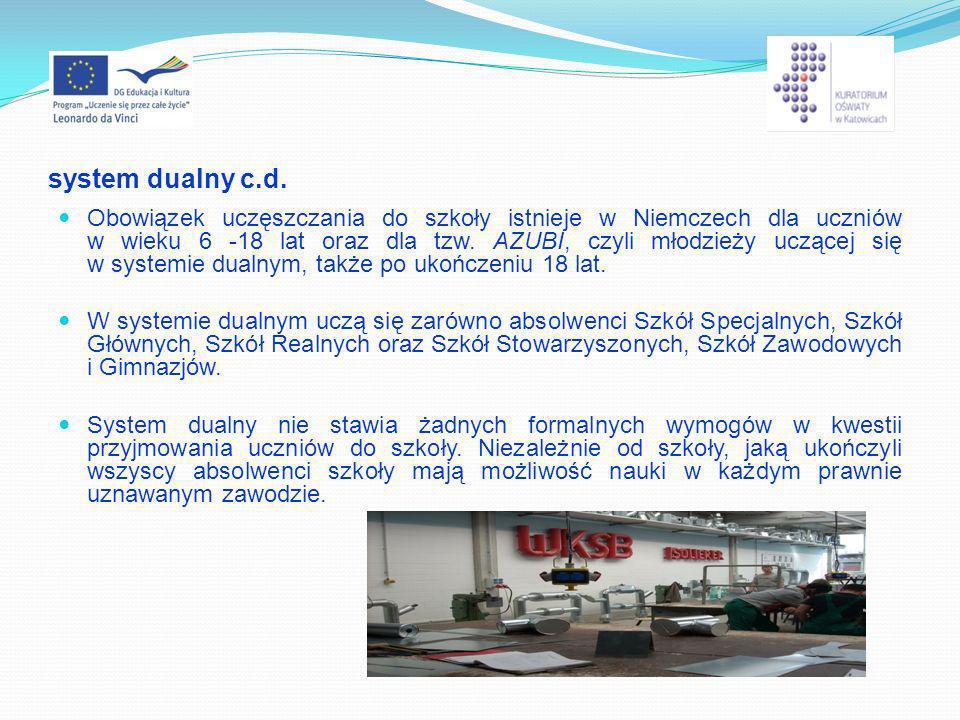 system dualny c.d. Obowiązek uczęszczania do szkoły istnieje w Niemczech dla uczniów w wieku 6 -18 lat oraz dla tzw. AZUBI, czyli młodzieży uczącej si