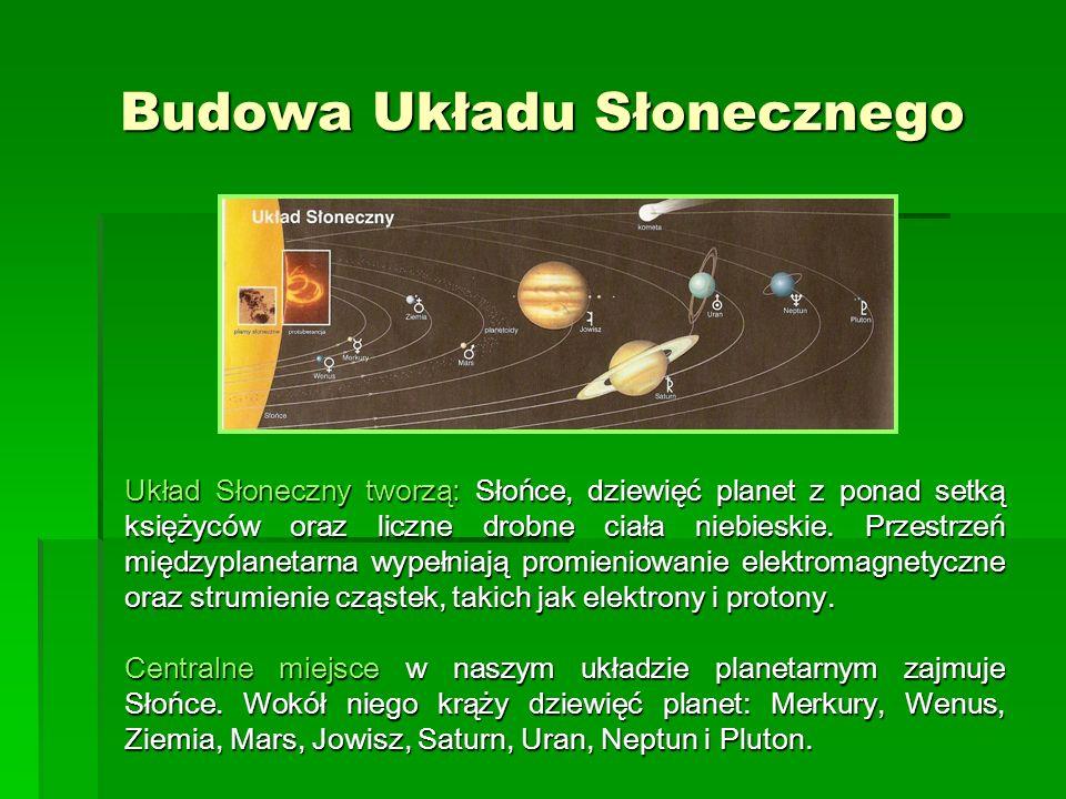 Budowa Układu Słonecznego Układ Słoneczny tworzą: Słońce, dziewięć planet z ponad setką księżyców oraz liczne drobne ciała niebieskie. Przestrzeń międ