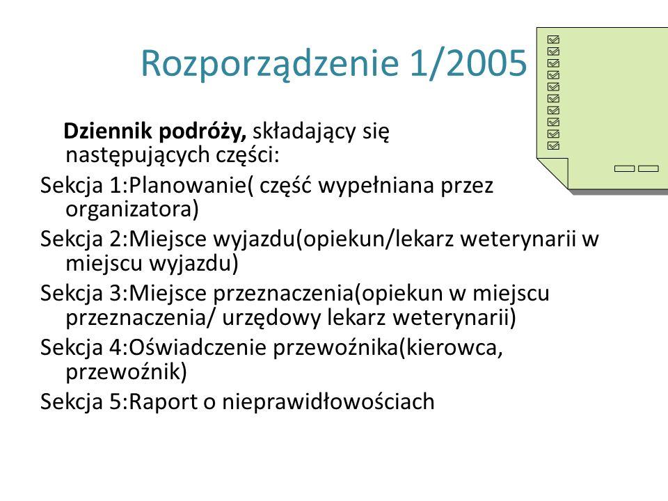 Rozporządzenie 1/2005 Dziennik podróży, składający się z następujących części: Sekcja 1:Planowanie( część wypełniana przez organizatora) Sekcja 2:Miej