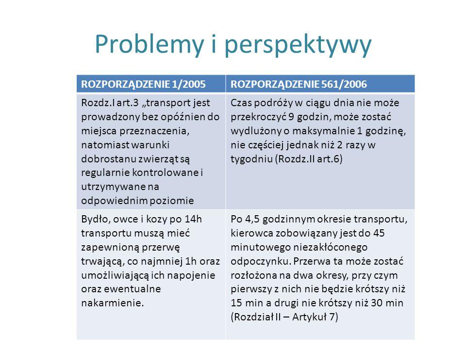 Problemy i perspektywy ROZPORZĄDZENIE 1/2005ROZPORZĄDZENIE 561/2006 Rozdz.I art.3 transport jest prowadzony bez opóźnien do miejsca przeznaczenia, nat