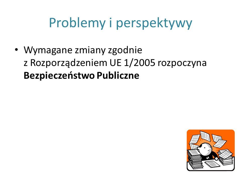 Problemy i perspektywy Wymagane zmiany zgodnie z Rozporządzeniem UE 1/2005 rozpoczyna Bezpieczeństwo Publiczne