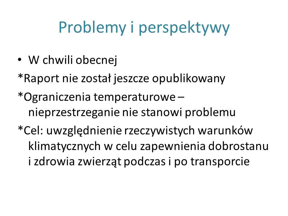 Problemy i perspektywy W chwili obecnej *Raport nie został jeszcze opublikowany *Ograniczenia temperaturowe – nieprzestrzeganie nie stanowi problemu *