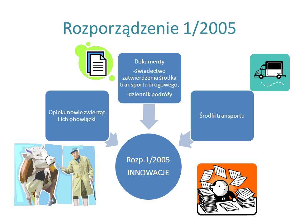 Rozporządzenie 1/2005 Rozp.1/2005 INNOWACJE Opiekunowie zwierząt i ich obowiązki Dokumenty -świadectwo zatwierdzenia środka transportu drogowego, -dzi