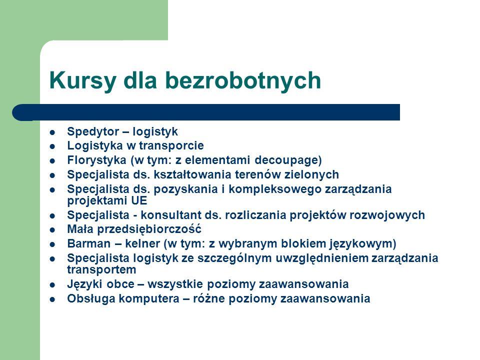 Kursy dla bezrobotnych Spedytor – logistyk Logistyka w transporcie Florystyka (w tym: z elementami decoupage) Specjalista ds.