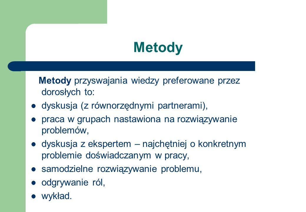 Metody Metody przyswajania wiedzy preferowane przez dorosłych to: dyskusja (z równorzędnymi partnerami), praca w grupach nastawiona na rozwiązywanie p