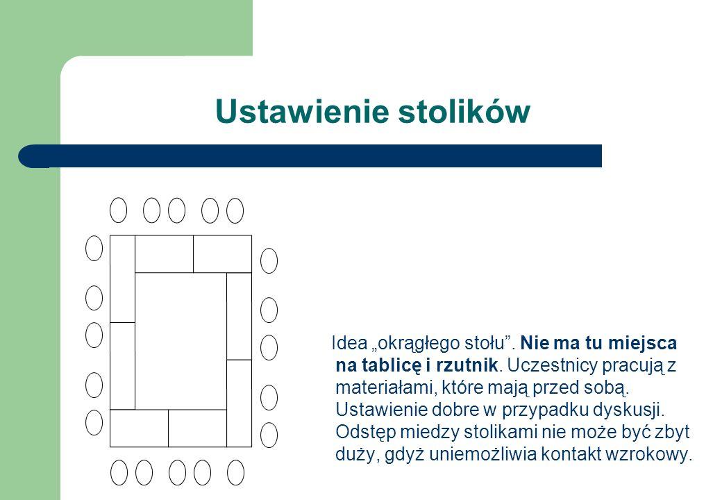Ustawienie stolików Idea okrągłego stołu. Nie ma tu miejsca na tablicę i rzutnik. Uczestnicy pracują z materiałami, które mają przed sobą. Ustawienie