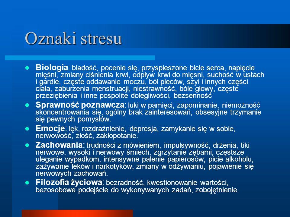 Oznaki stresu Biologia: bladość, pocenie się, przyspieszone bicie serca, napięcie mięśni, zmiany ciśnienia krwi, odpływ krwi do mięsni, suchość w usta