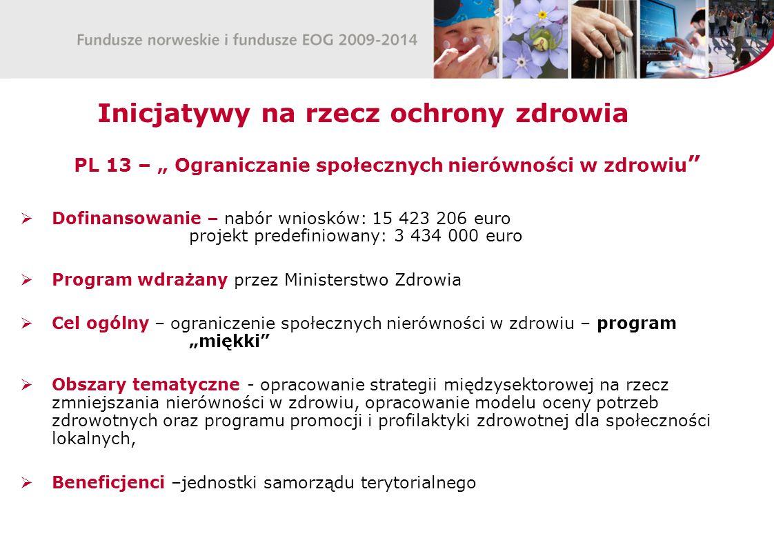 Inicjatywy na rzecz ochrony zdrowia PL 13 – Ograniczanie społecznych nierówności w zdrowiu Dofinansowanie – nabór wniosków: 15 423 206 euro projekt pr