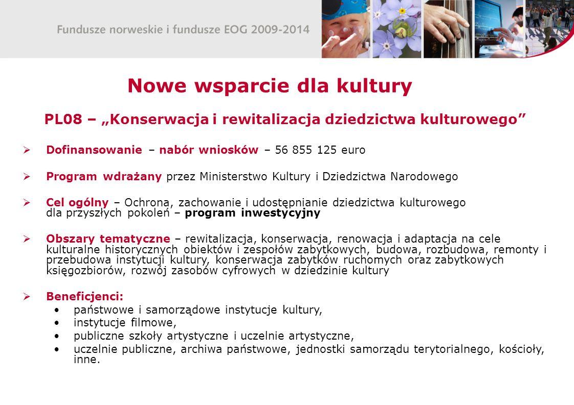 Nowe wsparcie dla kultury PL08 – Konserwacja i rewitalizacja dziedzictwa kulturowego Dofinansowanie – nabór wniosków – 56 855 125 euro Program wdrażan