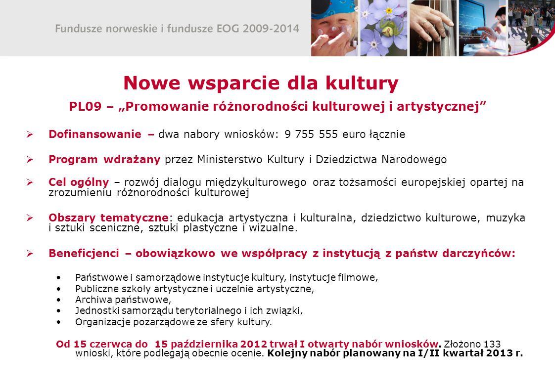 Nowe wsparcie dla kultury PL09 – Promowanie różnorodności kulturowej i artystycznej Dofinansowanie – dwa nabory wniosków: 9 755 555 euro łącznie Progr