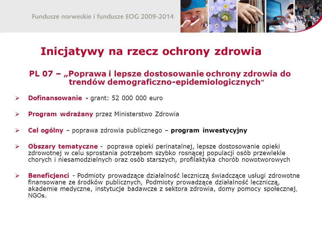 Inicjatywy na rzecz ochrony zdrowia PL 07 – Poprawa i lepsze dostosowanie ochrony zdrowia do trendów demograficzno-epidemiologicznych Dofinansowanie -